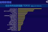 智能网联领域 奇瑞专利创新指数位居自主品牌第一位