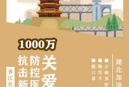 """香江社会救助基金会捐赠1000万元 为抗""""疫""""加油"""