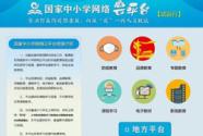 五分排列3部:国家中小学网络云平台网页浏览次数达2300万