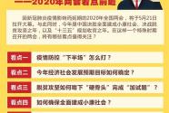 """""""非常""""时期将有哪些""""非常""""之策?——2020年两会看点前瞻"""