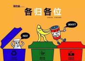 北京实施垃圾分类成效初显 混投混装混运等问题仍存在