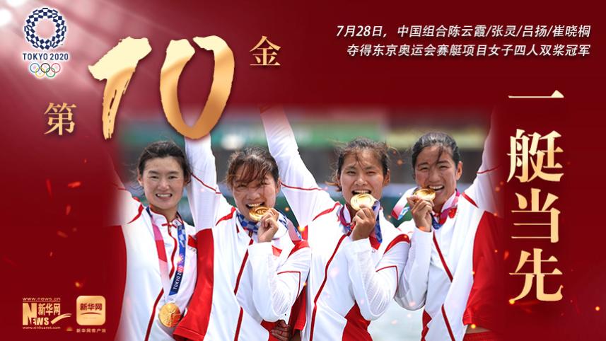 女子賽艇四人雙槳:中國隊奪得冠軍